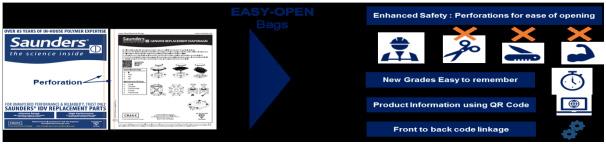 easy-open-bags
